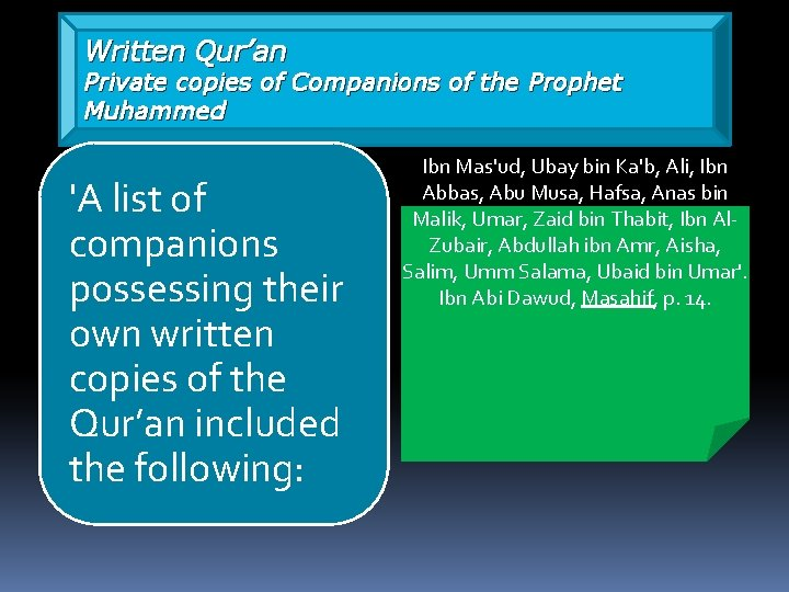 Written Qur'an Private copies of Companions of the Prophet Muhammed 'A list of companions
