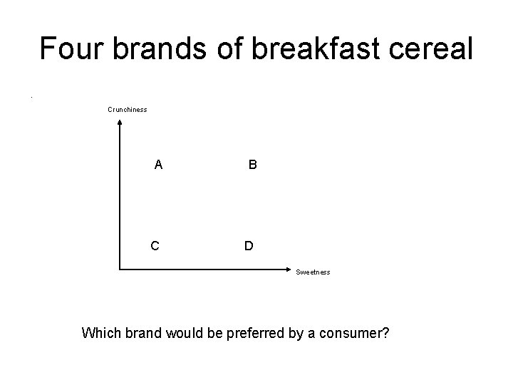 Four brands of breakfast cereal. Crunchiness A B C D Sweetness Which brand would