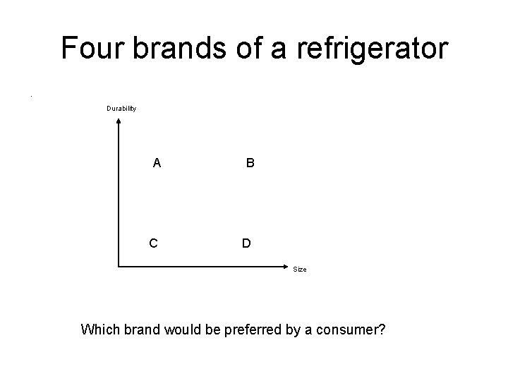 Four brands of a refrigerator. Durability A B C D Size Which brand would