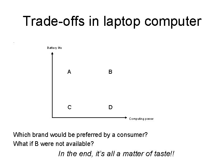 Trade-offs in laptop computer. Battery life A B C D Computing power Which brand