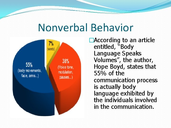 """Nonverbal Behavior �According to an article entitled, """"Body Language Speaks Volumes"""", the author, Hope"""