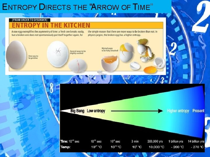 """ENTROPY DIRECTS THE """"ARROW OF TIME"""""""