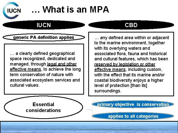 … What is an MPA IUCN CBD generic PA definition applies … any defined