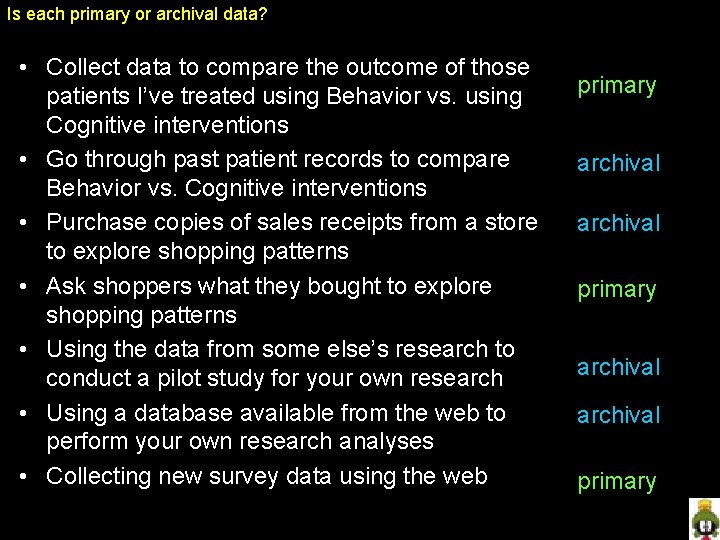 Is each primary or archival data? • Collect data to compare the outcome of