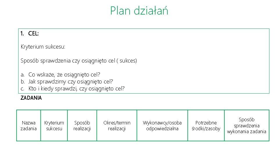 Plan działań 1. CEL: Kryterium sukcesu: Sposób sprawdzenia czy osiągnięto cel ( sukces) a.
