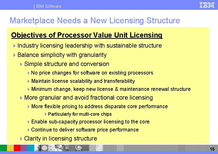 IBM Software Marketplace Needs a New Licensing Structure Objectives of Processor Value Unit Licensing