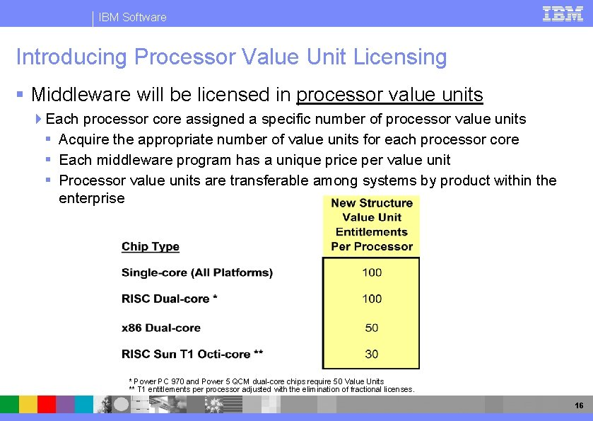 IBM Software Introducing Processor Value Unit Licensing § Middleware will be licensed in processor