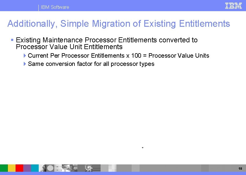 IBM Software Additionally, Simple Migration of Existing Entitlements § Existing Maintenance Processor Entitlements converted