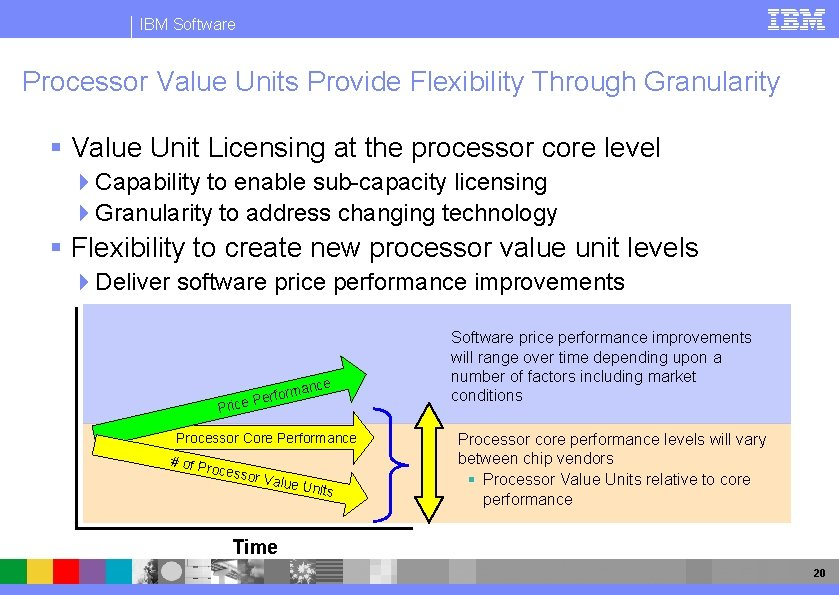 IBM Software Processor Value Units Provide Flexibility Through Granularity § Value Unit Licensing at