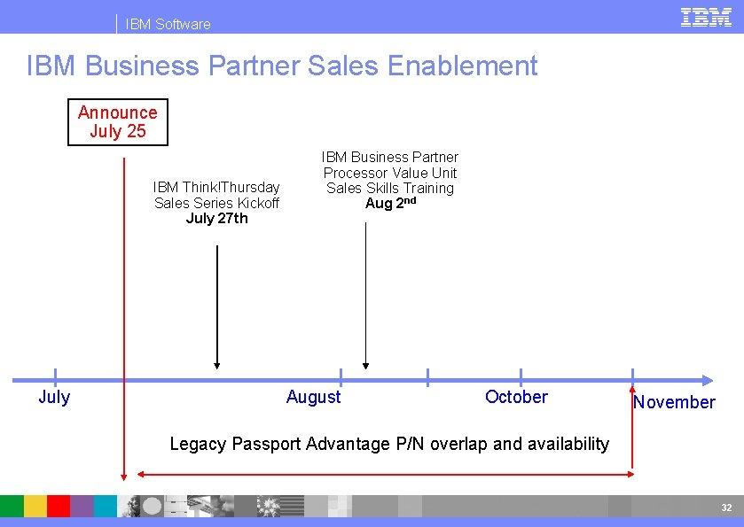 IBM Software IBM Business Partner Sales Enablement Announce July 25 IBM Think!Thursday Sales Series