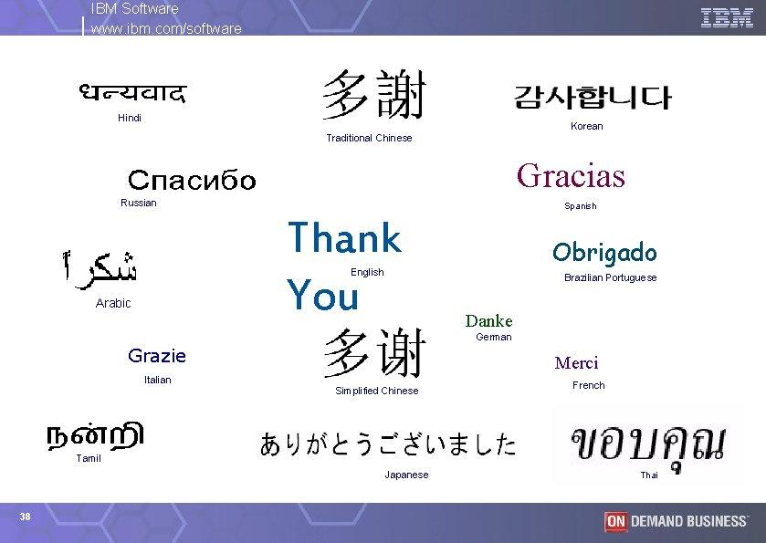 IBM Software www. ibm. com/software Hindi Korean Traditional Chinese Gracias Russian Spanish Thank You