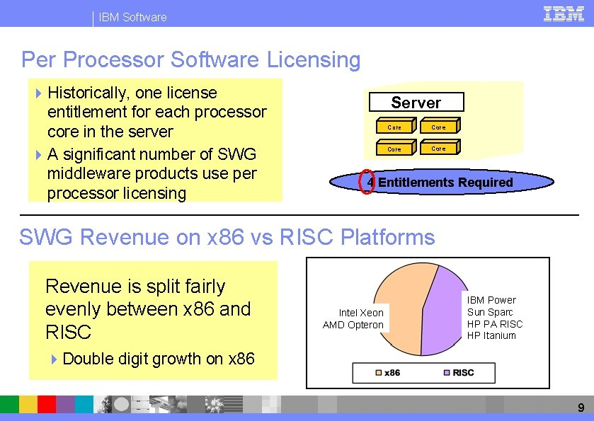 IBM Software Per Processor Software Licensing 4 Historically, one license entitlement for each processor