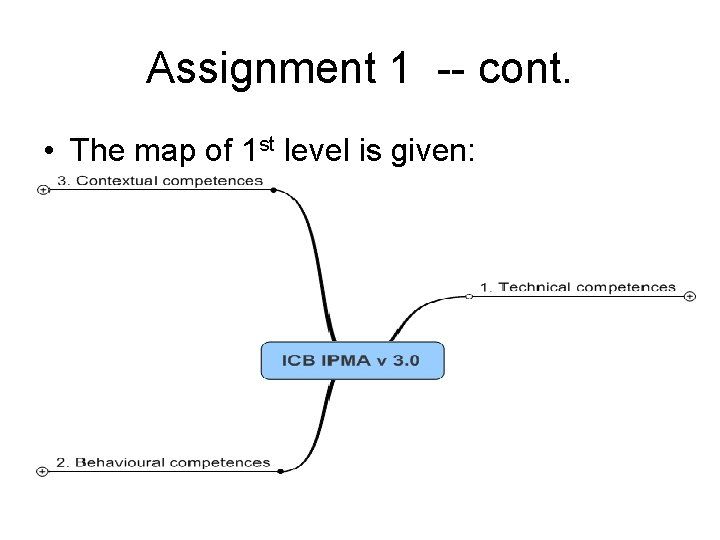 Assignment 1 -- cont. • The map of 1 st level is given: