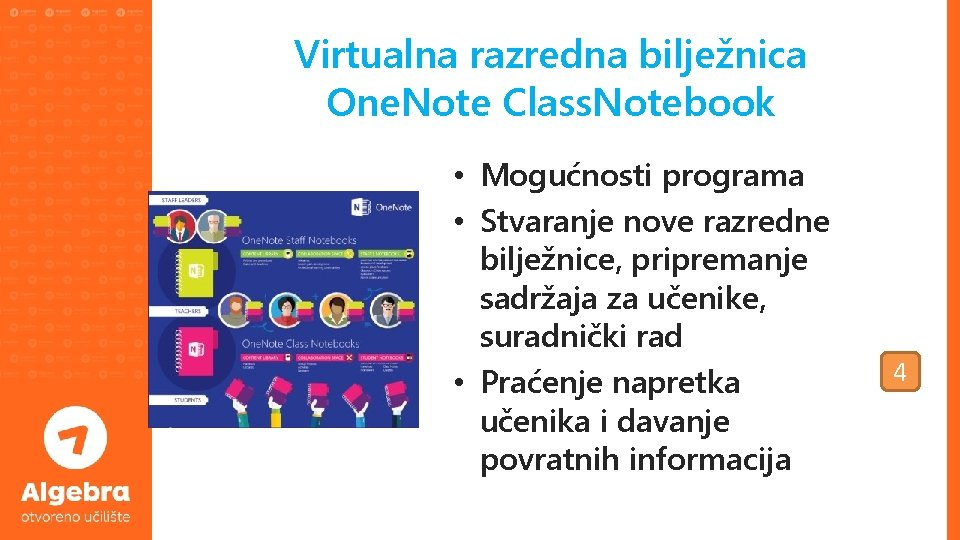 Virtualna razredna bilježnica One. Note Class. Notebook • Mogućnosti programa • Stvaranje nove razredne