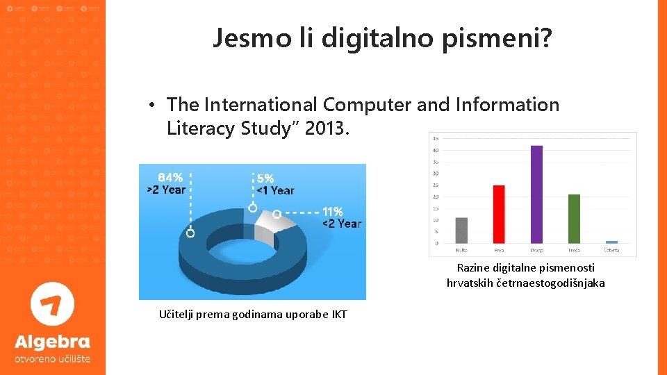 "Jesmo li digitalno pismeni? • The International Computer and Information Literacy Study"" 2013. Razine"