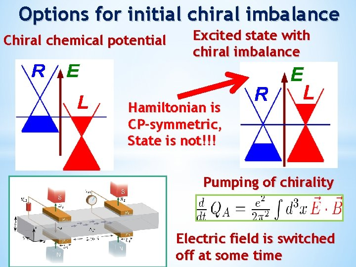 Options for initial chiral imbalance Chiral chemical potential Excited state with chiral imbalance Hamiltonian