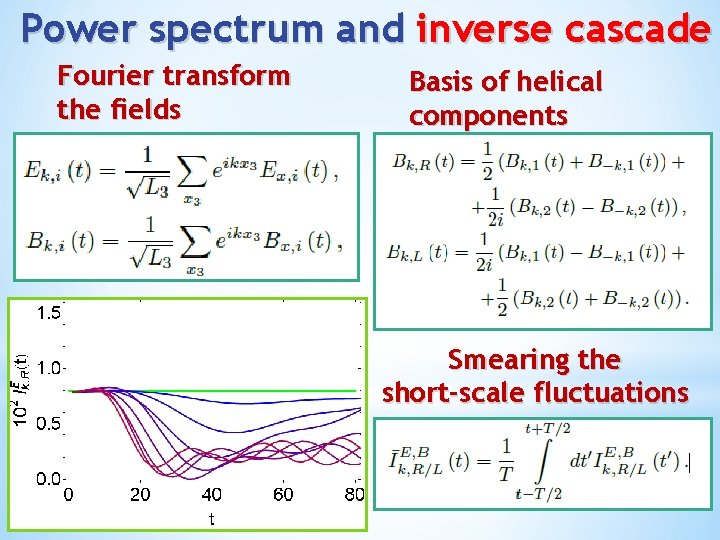 Power spectrum and inverse cascade Fourier transform the fields Basis of helical components Smearing