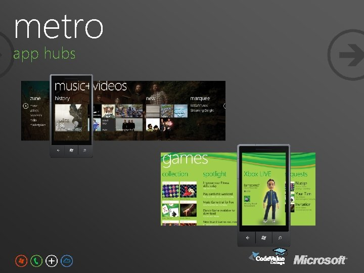 metro app hubs