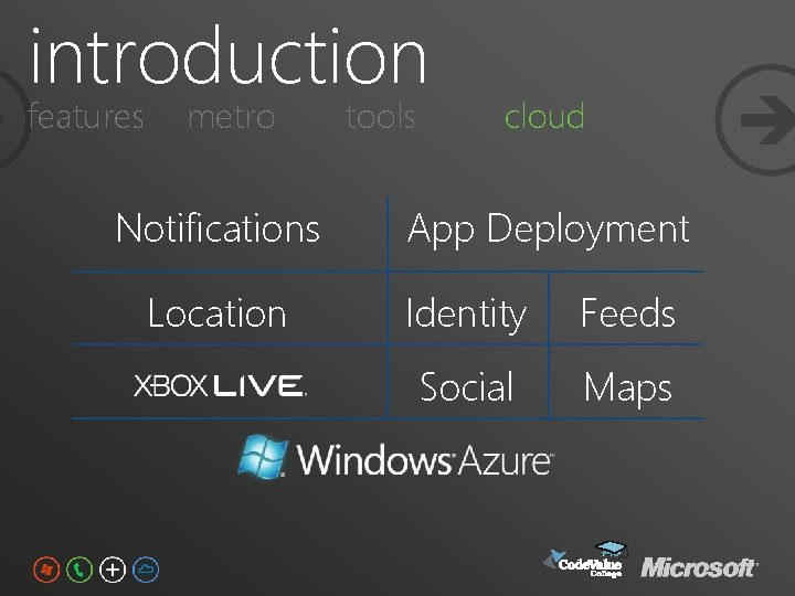 introduction features metro Notifications Location tools cloud App Deployment Identity Feeds Social Maps