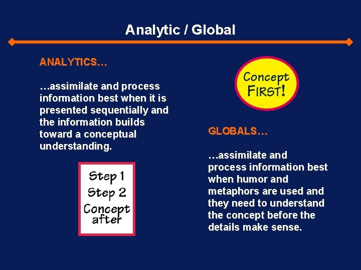 Analytic / Global ANALYTICS… …assimilate and process information best when it is presented sequentially