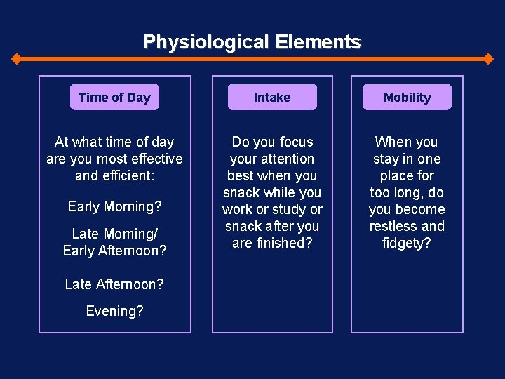 Physiological Elements Time of Day Intake Mobility At what time of day are you