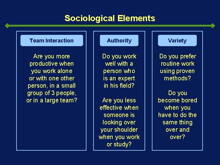 Sociological Elements Team Interaction Authority Variety Are you more productive when you work alone