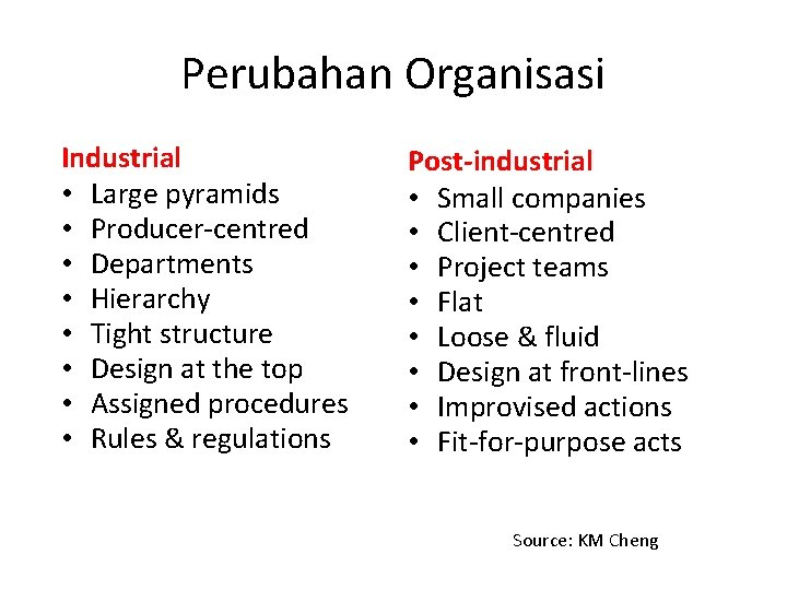 Perubahan Organisasi Industrial • Large pyramids • Producer-centred • Departments • Hierarchy • Tight