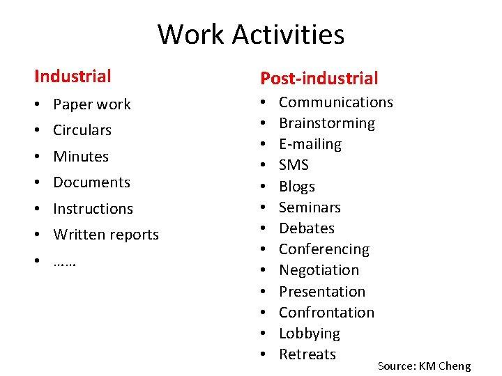 Work Activities Industrial Post-industrial • Paper work • • • • Circulars • Minutes