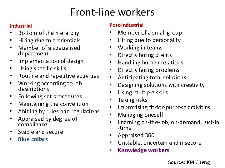 Front-line workers Industrial • Bottom of the hierarchy • Hiring due to credentials •