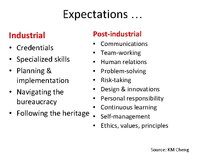 Expectations … Industrial • • • Post-industrial • Credentials • Specialized skills • •