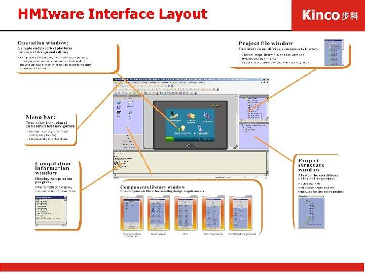 HMIware Interface Layout