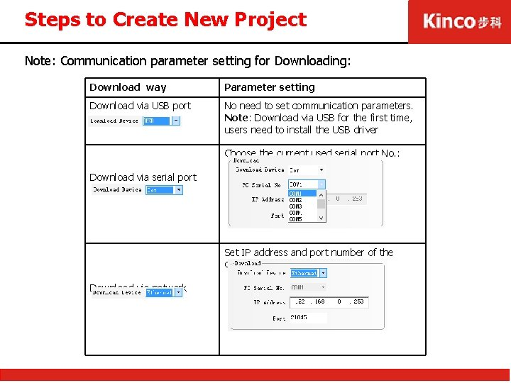 Steps to Create New Project Note: Communication parameter setting for Downloading: Download way Parameter