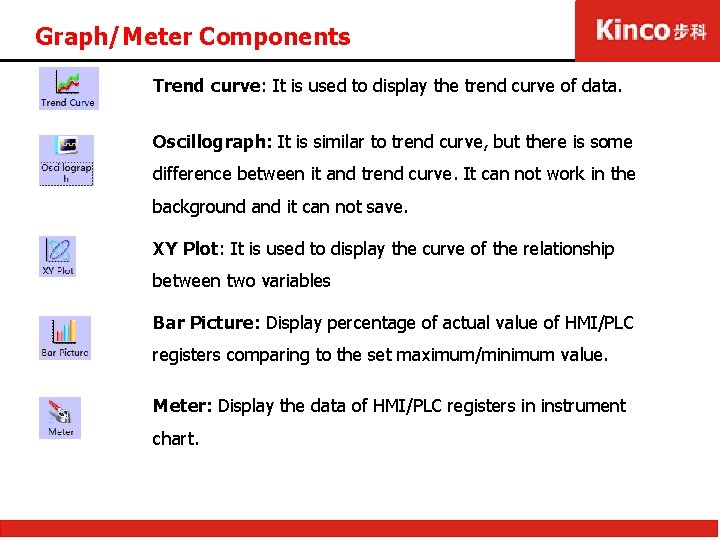 Graph/Meter Components Trend curve: It is used to display the trend curve of data.