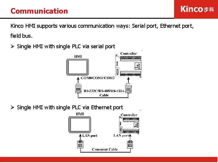 Communication Kinco HMI supports various communication ways: Serial port, Ethernet port, field bus. Ø