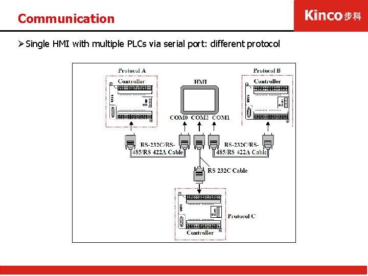 Communication ØSingle HMI with multiple PLCs via serial port: different protocol