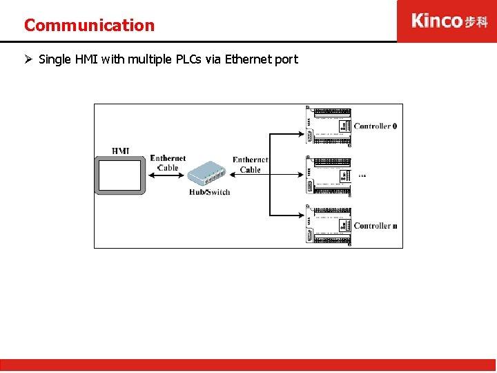 Communication Ø Single HMI with multiple PLCs via Ethernet port
