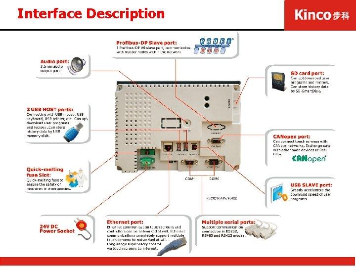 Interface Description