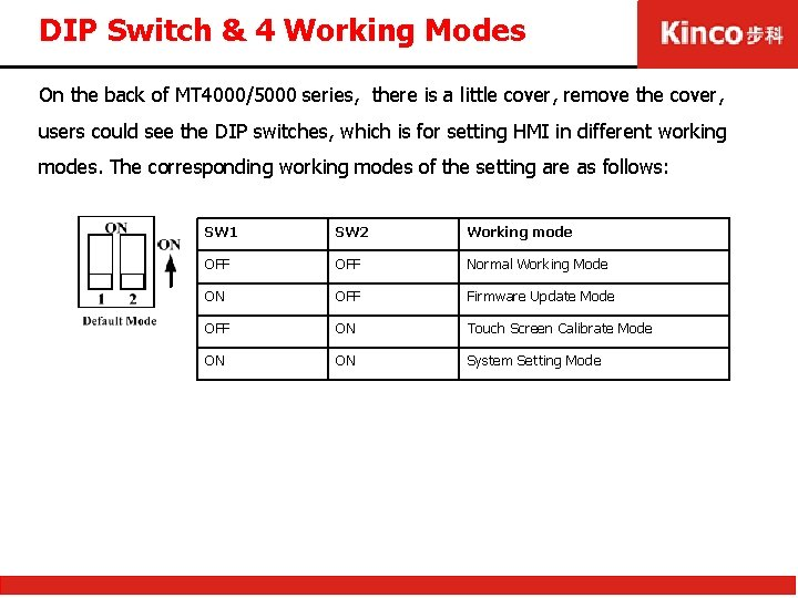 DIP Switch & 4 Working Modes On the back of MT 4000/5000 series, there