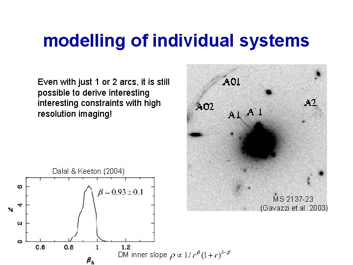 modelling of individual systems Even with just 1 or 2 arcs, it is still