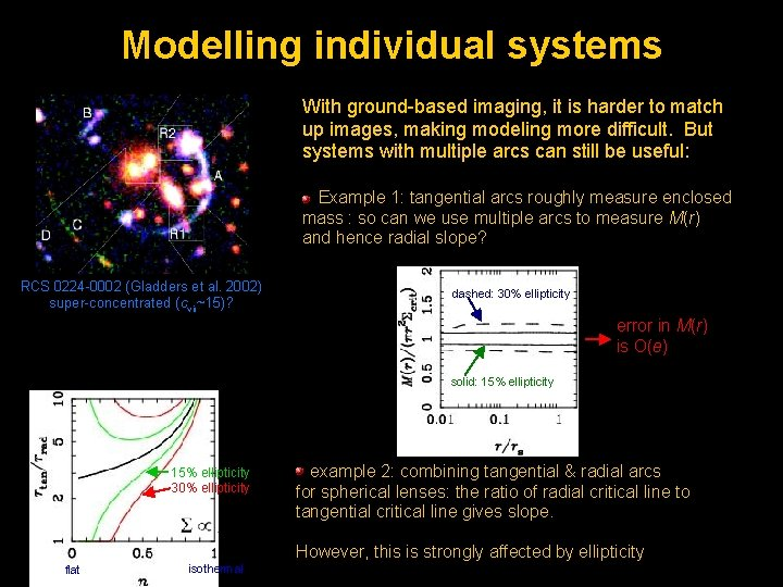 Modelling individual systems With ground-based imaging, it is harder to match up images, making