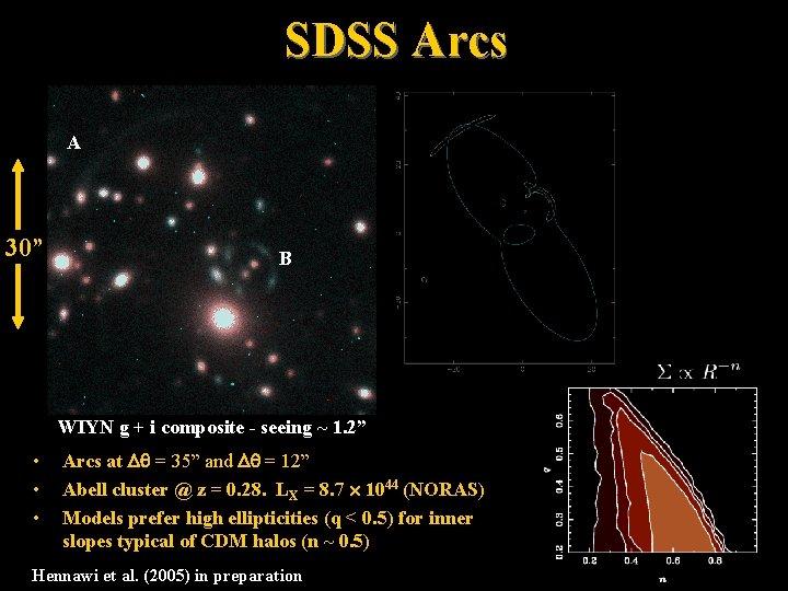 """SDSS Arcs A 30"""" B WIYN g + i composite - seeing ~ 1."""
