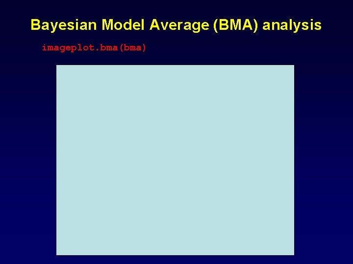Bayesian Model Average (BMA) analysis imageplot. bma(bma)