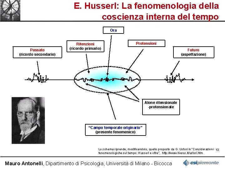 E. Husserl: La fenomenologia della coscienza interna del tempo Ora Passato (ricordo secondario) Ritenzioni