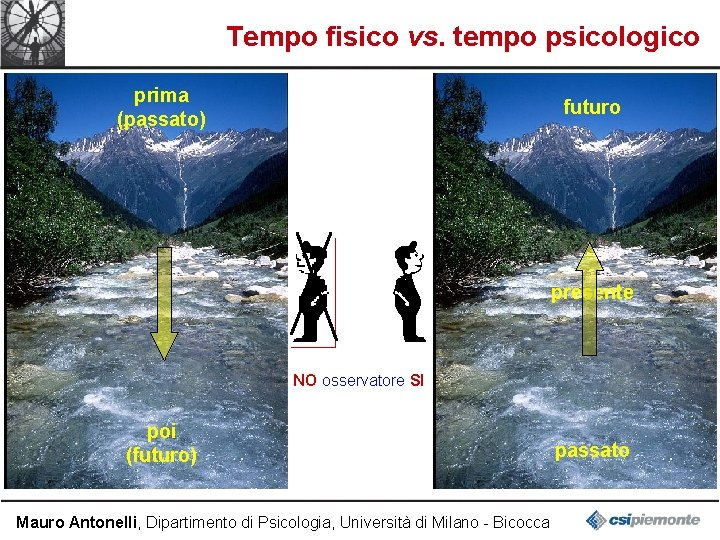 Tempo fisico vs. tempo psicologico prima (passato) futuro presente NO osservatore SI poi (futuro)