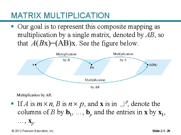 MATRIX MULTIPLICATION § Our goal is to represent this composite mapping as multiplication by