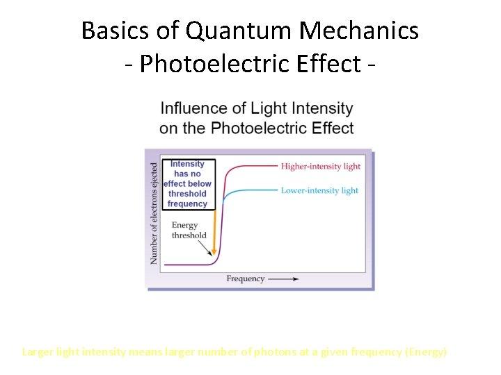 Basics of Quantum Mechanics - Photoelectric Effect - Larger light intensity means larger number