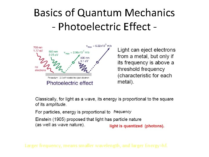 Basics of Quantum Mechanics - Photoelectric Effect - Larger frequency, means smaller wavelength, and