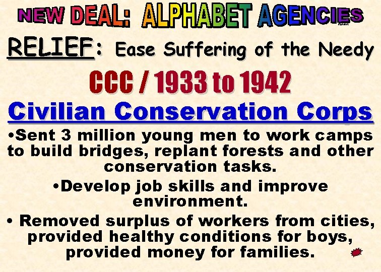 alphabet RELIEF: Ease Suffering of the Needy CCC / 1933 to 1942 Civilian Conservation