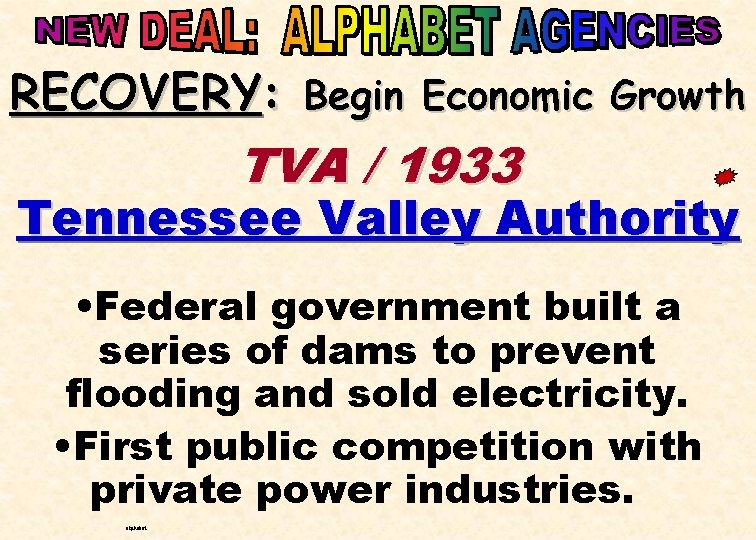 RECOVERY: Begin Economic Growth TVA / 1933 Tennessee Valley Authority • Federal government built
