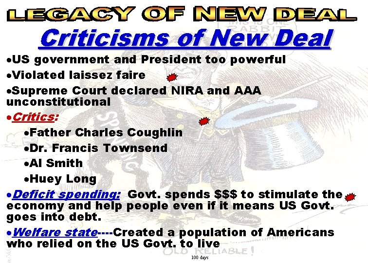 Criticisms of New Deal ·US government and President too powerful ·Violated laissez faire ·Supreme